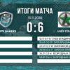 Третья игра СПбХЛ