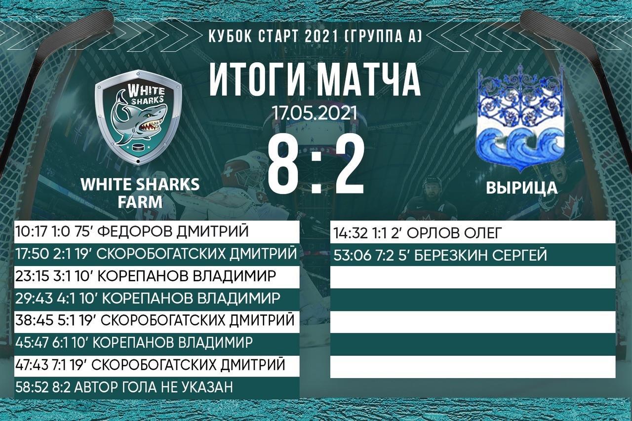 Результат в Весенних кубках ( дивизион Старт)