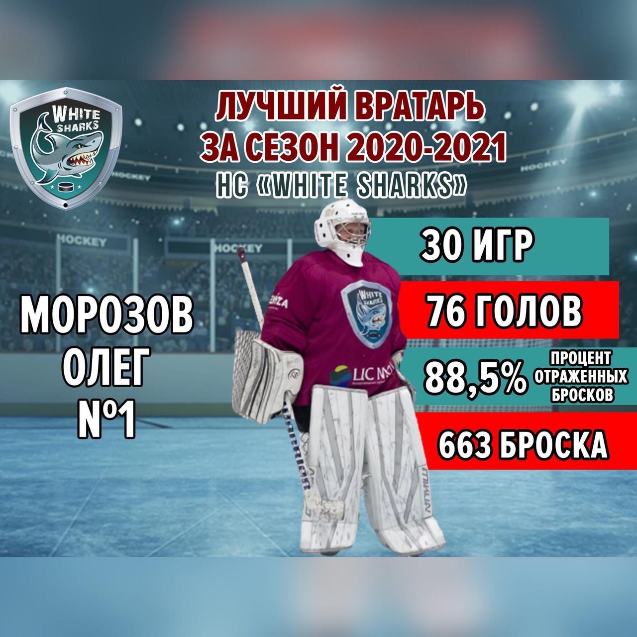 Лучшие вратари White Sharks сезон 2020/21