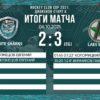 «Hockey club cup 2021» 5 матч