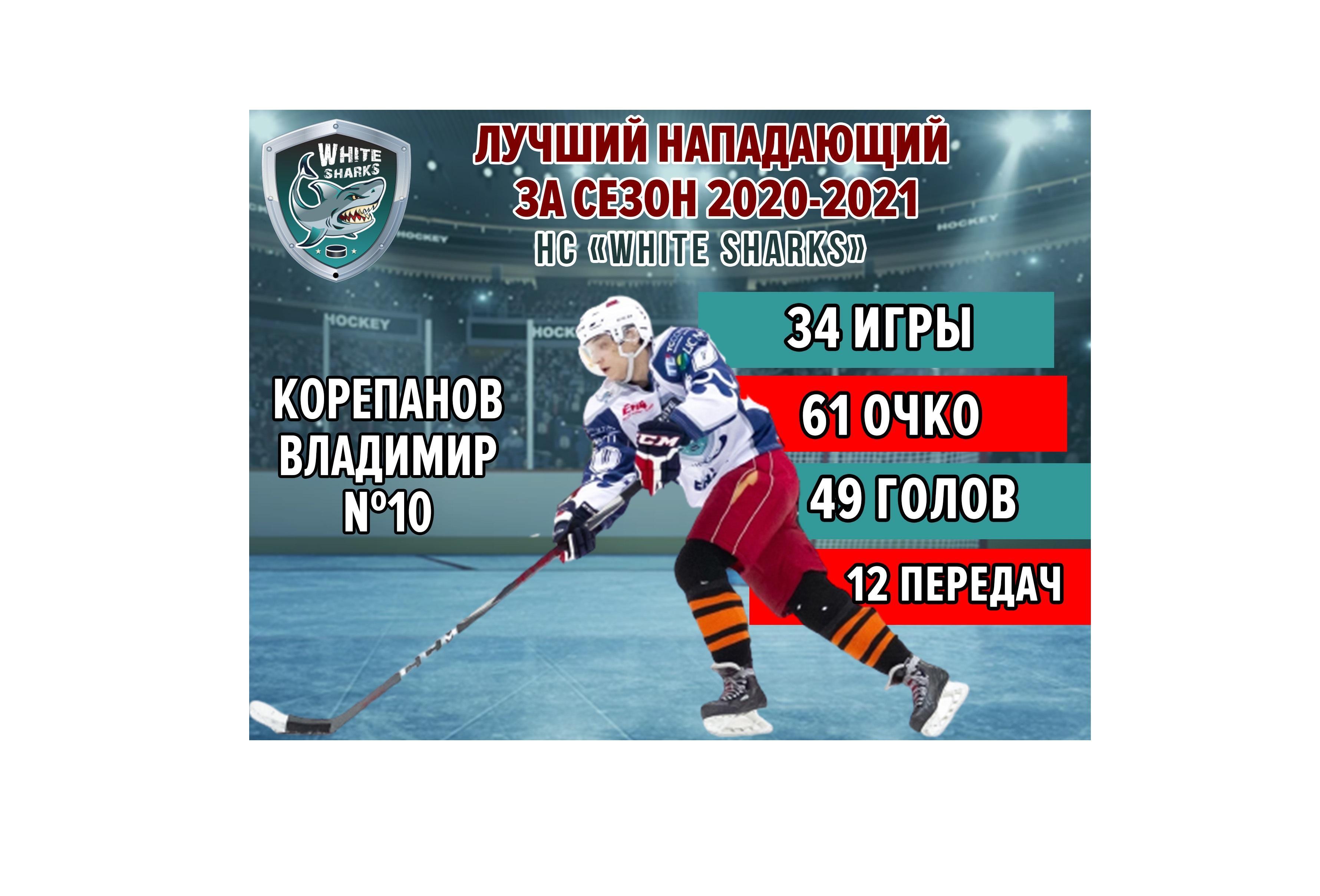 Лучшие нападающие White Sharks сезон 2020/21