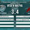 «Hockey club cup 2021» 6 матч